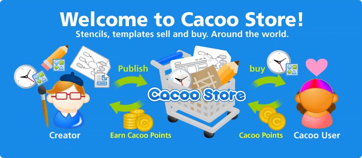 Welcome to Cacoo Store!